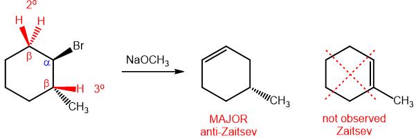 anti-zaitsev no antiperiplanar beta hydrogen