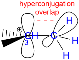 hyperconjugation carbocation