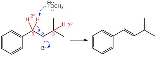 zaitsev's rule E2 mechanism conjugation