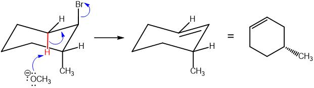 zaitsev's rule E2 mechanism