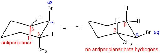 zaitsev's rule cyclohexane chair conformations antiperiplanar