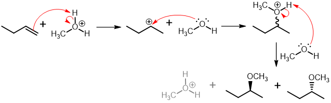 Acid Catalyzed Addition of an Alcohol Mechanism