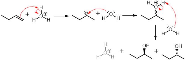 Acid Catalyzed Hydration of Alkene Mechanism