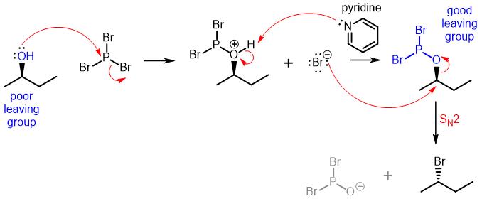 PBr3 Mechanism in pyridine