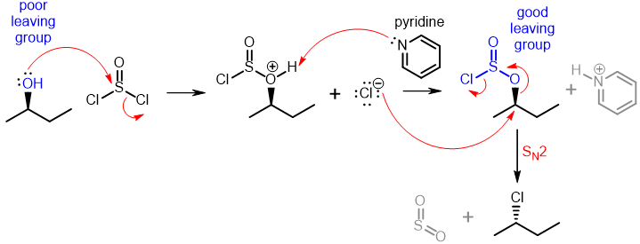 SOCl2 Mechanism SN2 with pyridine
