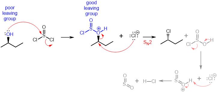 SOCl2 Mechanism SN2