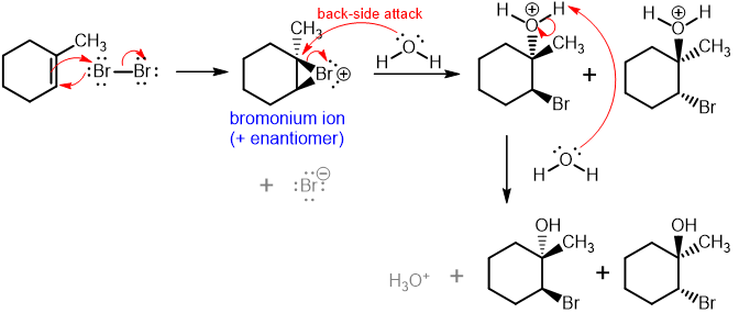 halohydrin formation mechanism