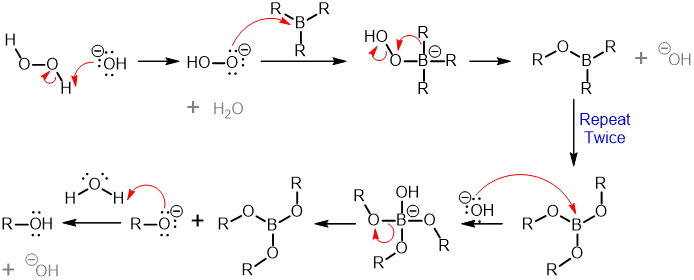 hydroboration oxidation mechanism 2nd step