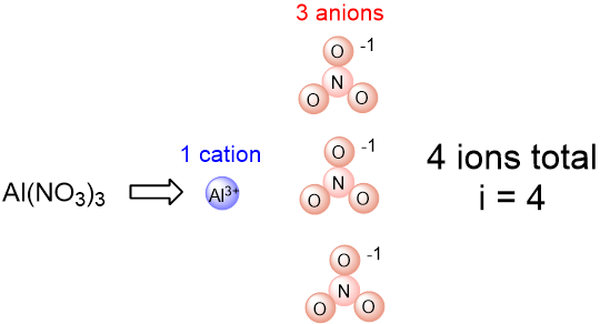 van't hoff factor of Al(NO3)3