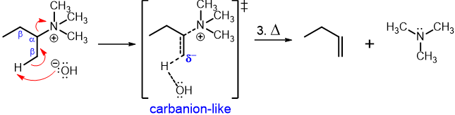 Hofmann Elimination Mechanism E2 step
