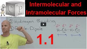 Chad's Videos Biochemistry Lesson 1.1 min