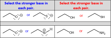 ranking acids and bases atom rule