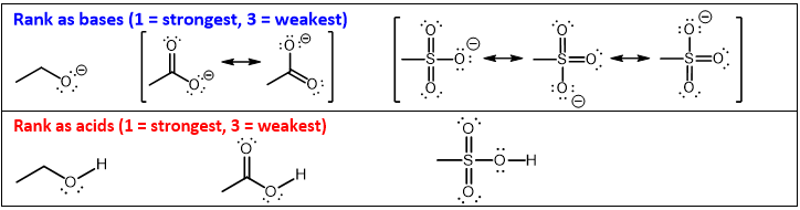 resonance effects ranking acids and bases