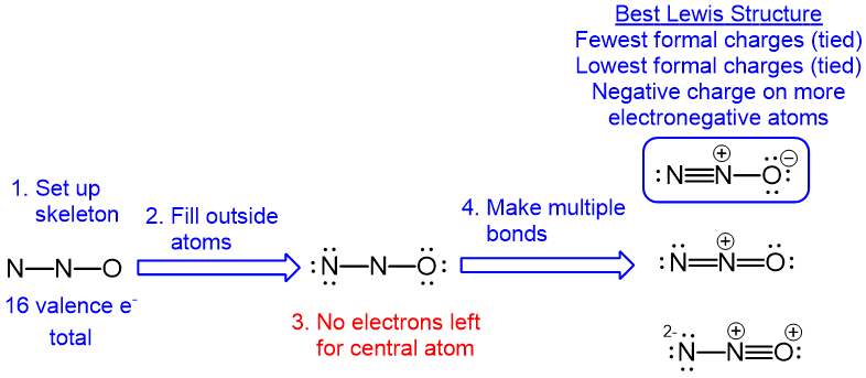 N2O lewis structure