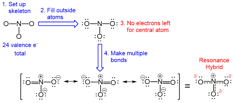 NO3- lewis structure