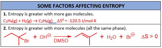 factors affecting entropy