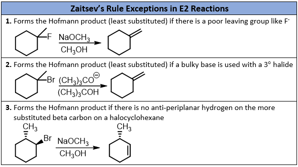 zaitsev's rule exceptions