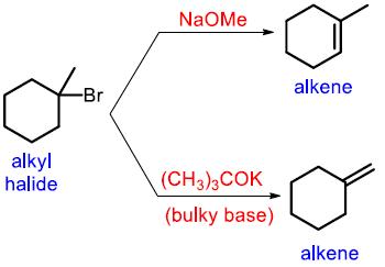 akyl halide to alkene elimination