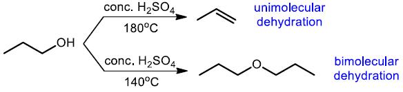 elimination reaction 03