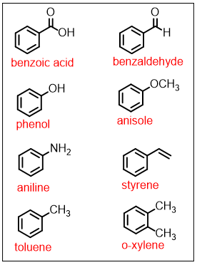 benzenes with special names
