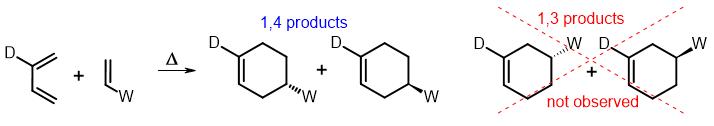 regioselectivity of diels-alder reactions 02