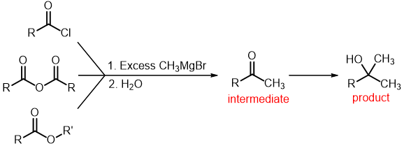 reactions of carboxylic acid derivatives with grignard reagents