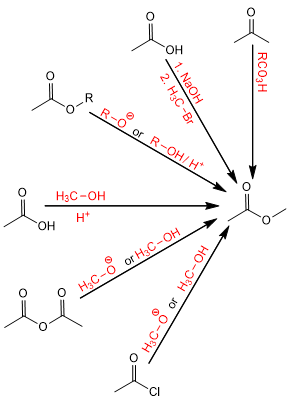 synthesis of esters 01